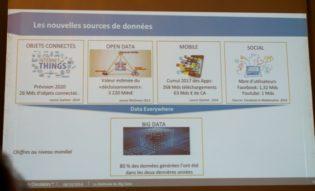 Objets Connectés, Open Data, Mobile et Social sont de nouvelles sources de données