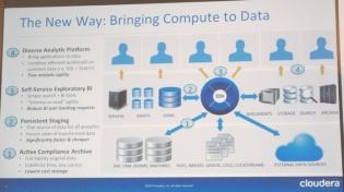 Nouvelle méthode: des processus pour gérer la data