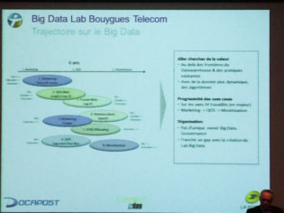 Cas d'usage Big Data de Bouygues Telecom