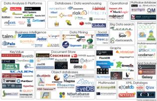 Le parnorama des start-ups de l'open source dans les big data selon Bigdata-startups.com
