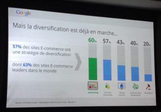 Stratégies de diversification des e-commercants