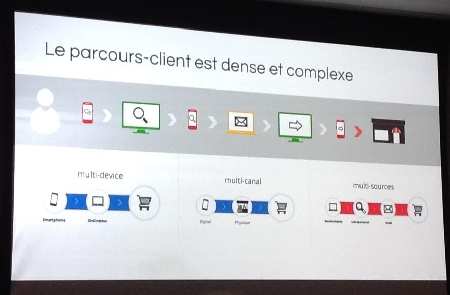 Le parcours client s'est complexifié avec le mobile - e-commerçants