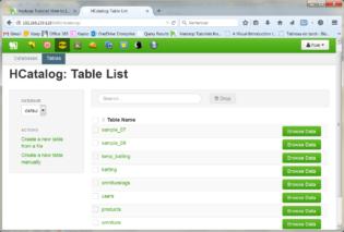 HCat_tables