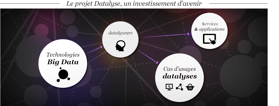 big-data-datalyse