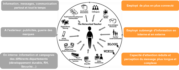 networker-teacher