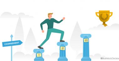 Connaissez-vous les 3 piliers pour mener le changement en entreprise ?