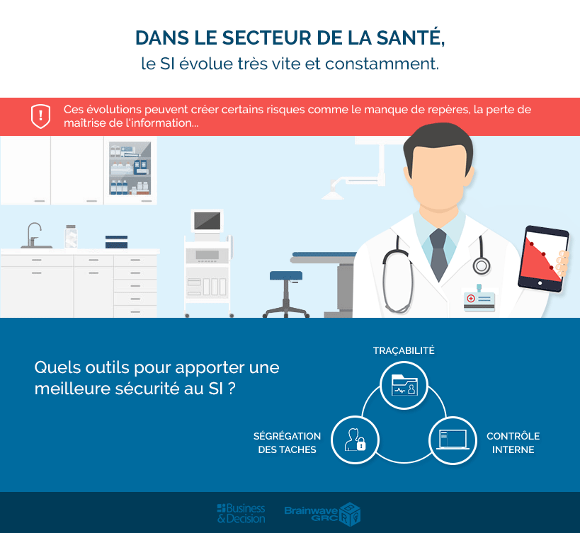 Sécurité des systèmes d'information de santé