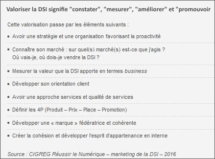 Valoriser la DSI, cela signifie constater, mesurer, améliorer et promouvoir