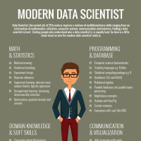Data scientist ? Une simple question d'intuition !