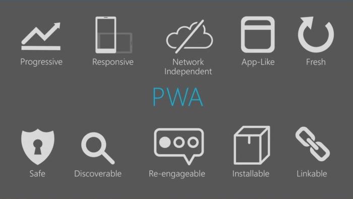 Progressive Web Apps: fonctionnalités